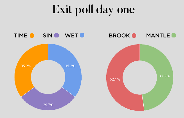 exit-poll-pres-and-honi