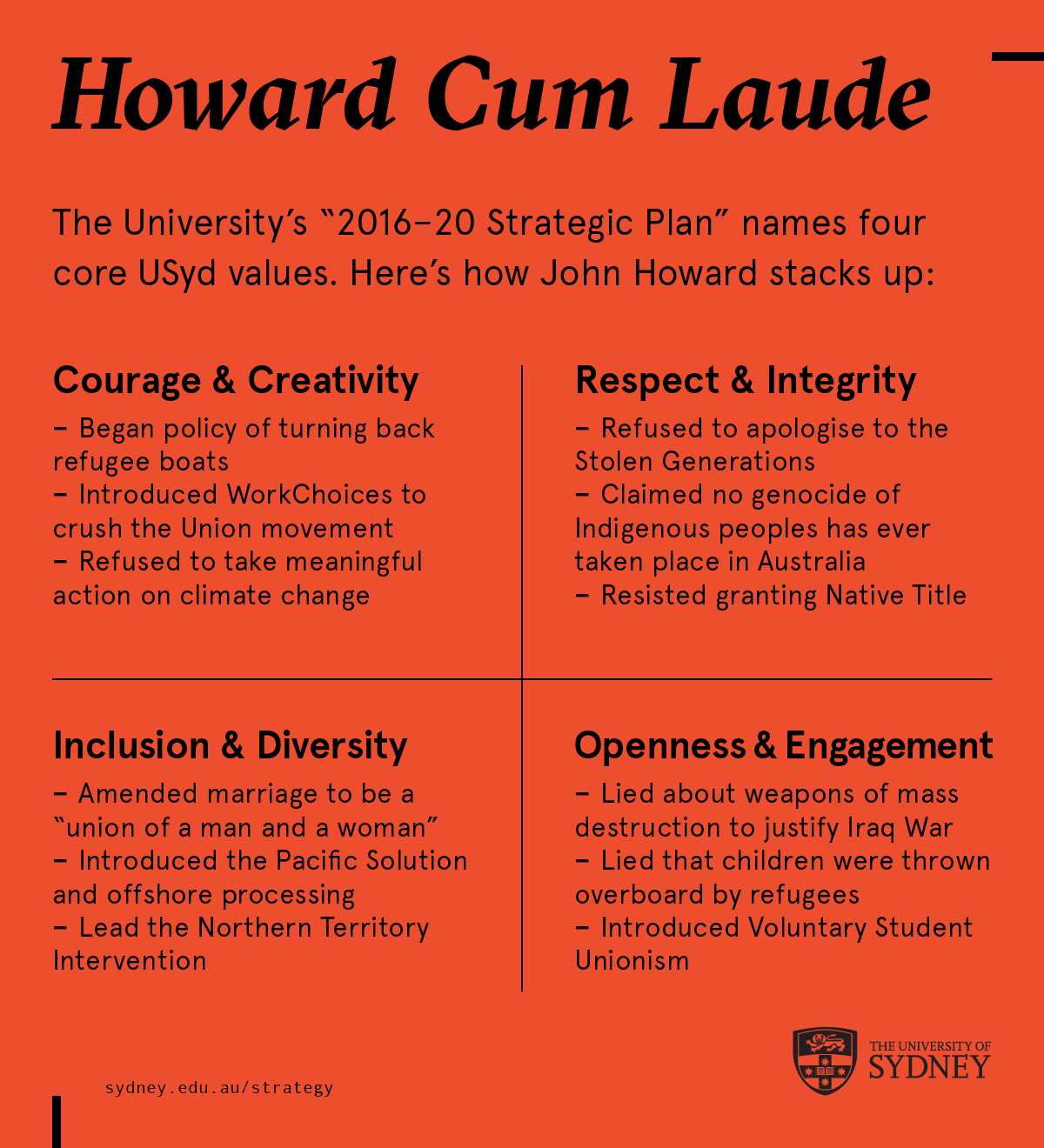 How John Howard matches up with the University's values