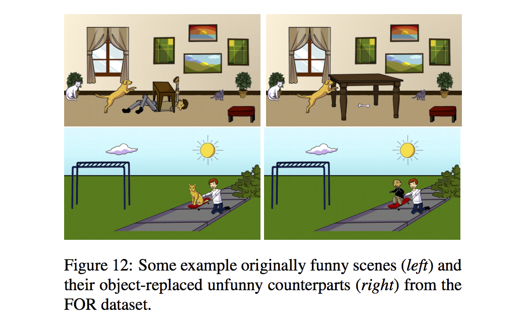 images that the program made unfunny: a cat on a skateboard (hilarious) is replaced by a child on a skateboard (unfunny)
