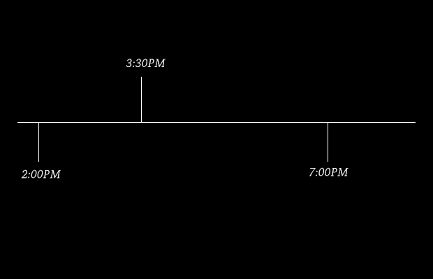 Graphic contains timeline with three times 2pm, 3:30pm and 7pm